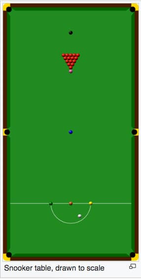 snooker table with the coloured balls and lines drawn to scale