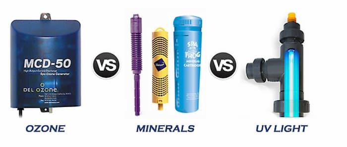 Image of ozone vs uv sterilizer vs minerals