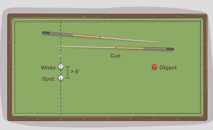 Table set up for carom billiards or 3 cushion billiards