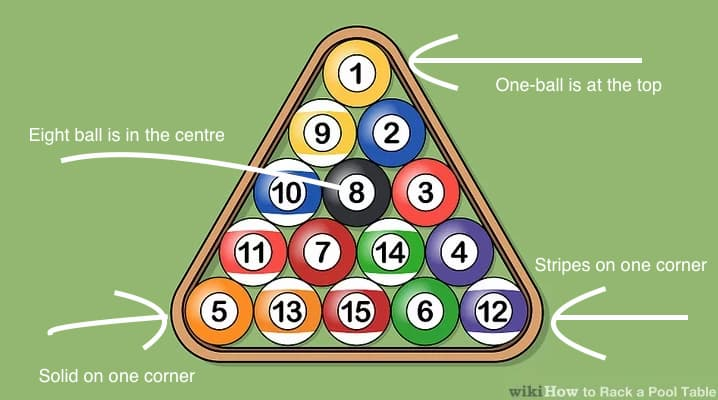 How to rack a triangle shape in an 8-ball pool game